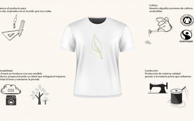 Otra forma de entender el negocio textil